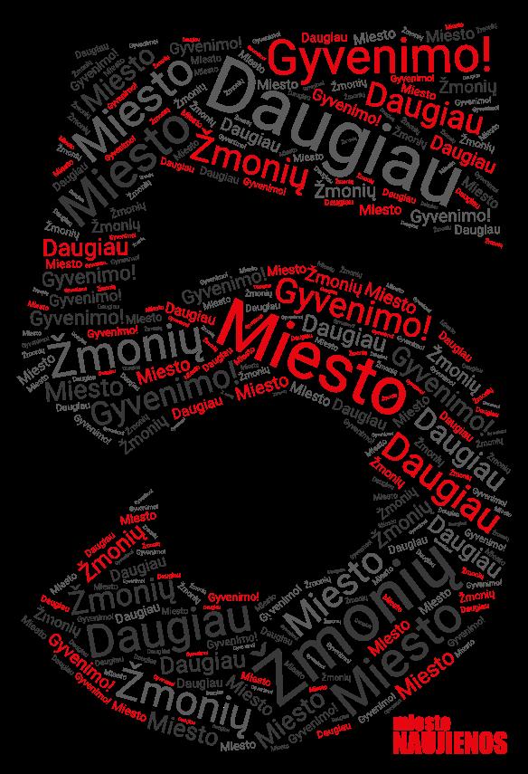 Daugiau miesto žmonių gyvenimo! - Miesto naujienos 5 metai! | Word Art