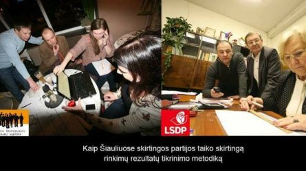 Šiauliai tur tą pačę biedą, kaip i visa Lietuva tur!