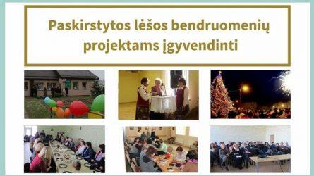 Paskirstytos lėšos miesto ir rajono bendruomenių projektams įgyvendinti