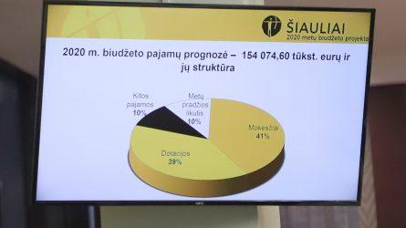 Pristatytas miesto 2020 metų biudžetas