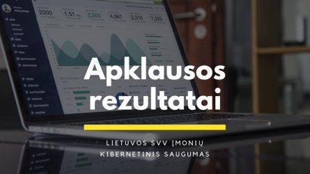 Apklausa: Lietuvos smulkiajam ir vidutiniam verslui trūksta kibernetinio saugumo žinių