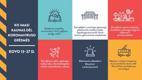 """Kauno meras V. Matijošaitis: """"Tyrimai dėl koronaviruso turi būti atliekami ir Kaune"""""""