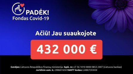 Pirmieji COVID-19 fondo pirkimai – ligoniams ir medikams