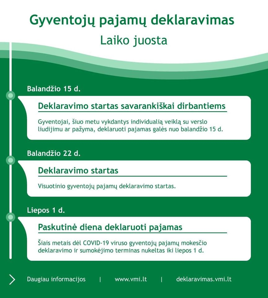 Informacija gyventojams apie  pajamų deklaravimą